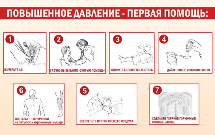 Помощь при гипертонии
