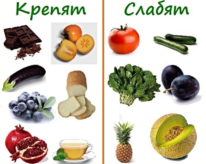 Что важно знать про овощи и фрукты