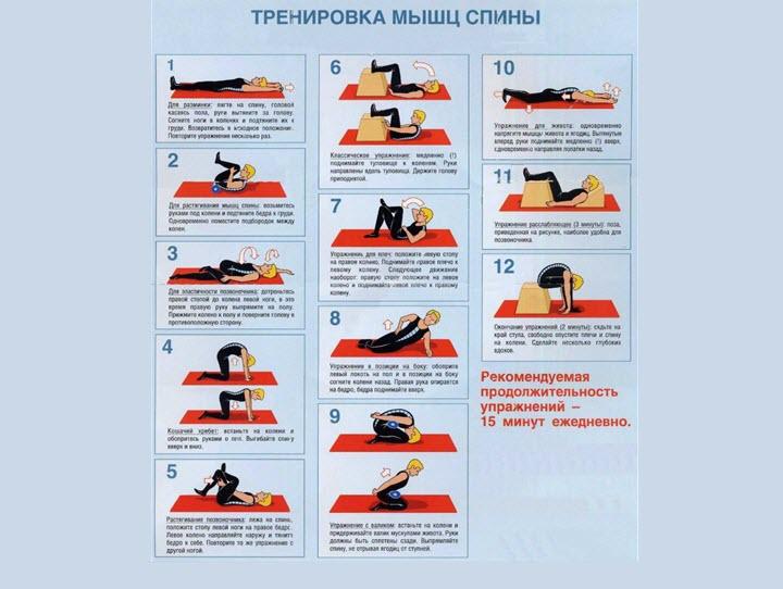 Гимнастика при остеохандрозе