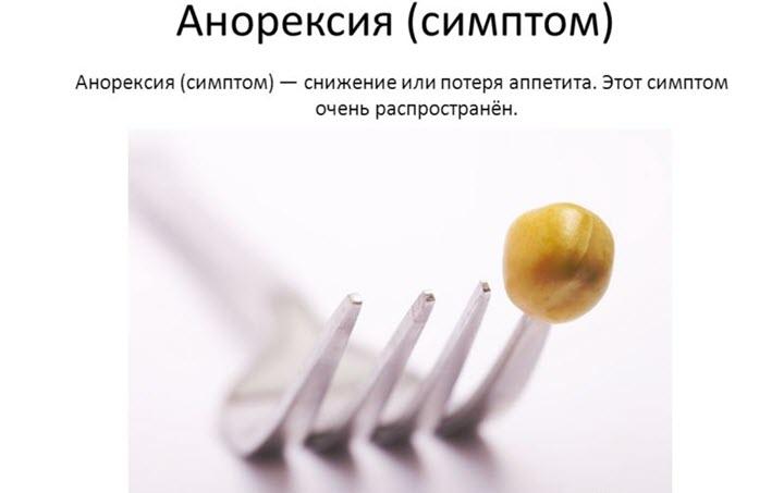 Главный симптом анорексии