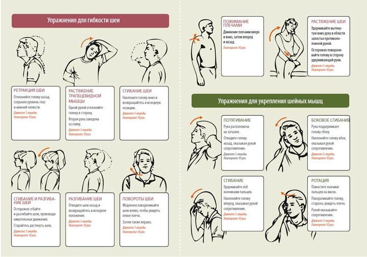 Гимнастика для шеи для предотвращения хондроза