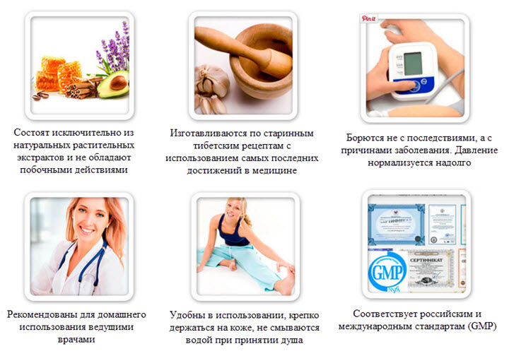 Факты о Hypertension patch
